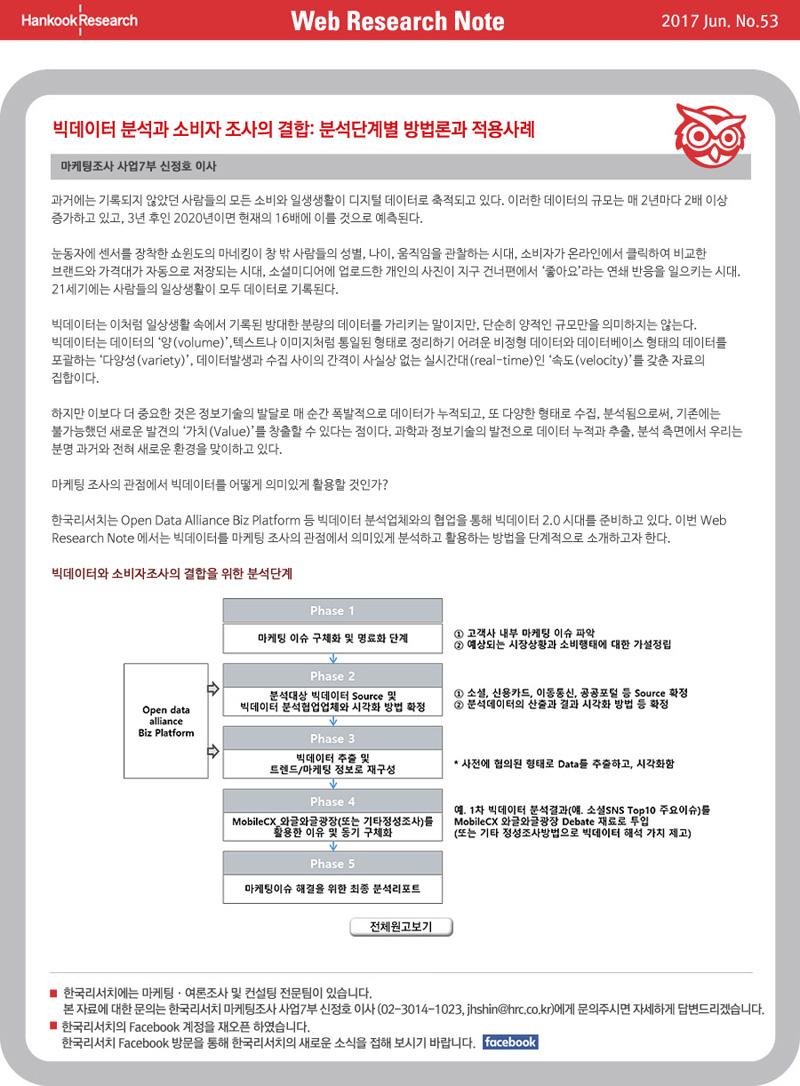Web Research Note - 빅데이터 분석과 소비자 조사의 결합: 분석단계별 방법론과 적용사례